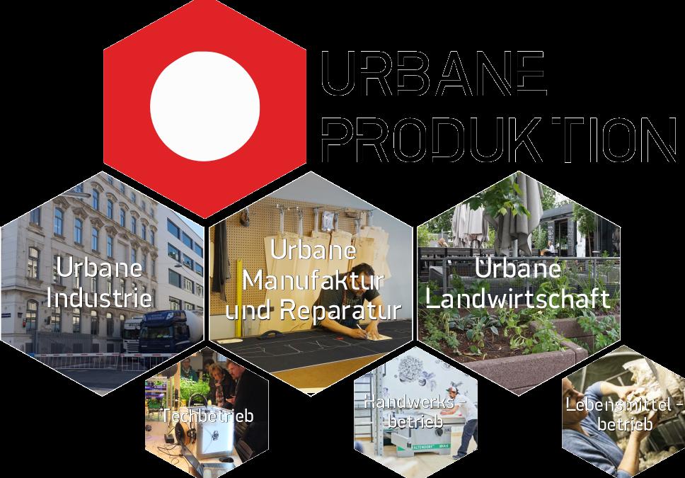 Abschlussveranstaltung UrbaneProduktion.Ruhr